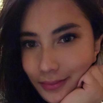 Nadia, 33, Jakarta, Indonesia