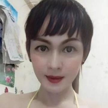 Alisa ladyboy, 24,