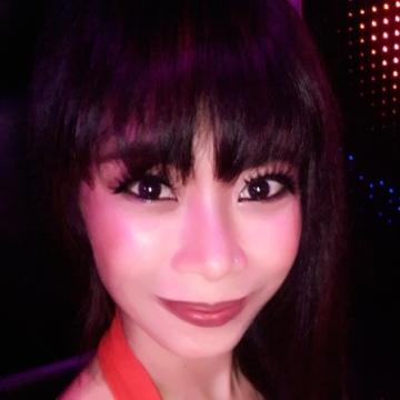 Duangkamom, 30, Bangkok, Thailand