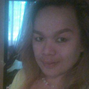 RICHARD R LIM, 28, Dagupan City, Philippines