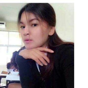 Gamemii Sasiwimon, 28, Bangkok, Thailand