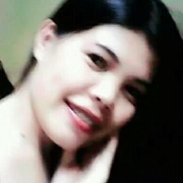 Sweetiegirl, 35, Muntinlupa, Philippines