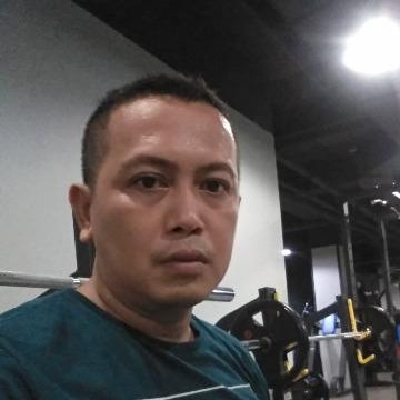 Adii, 32, Jakarta, Indonesia