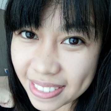 Sarah Ferrer, 25, George Town, Malaysia