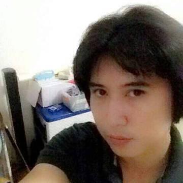 ake, 38, Bangkok, Thailand