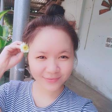 Ky Anh Nguyen, 27, Ho Chi Minh City, Vietnam