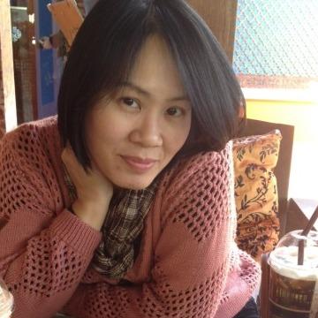 phattara, 44, Chiang Kham, Thailand