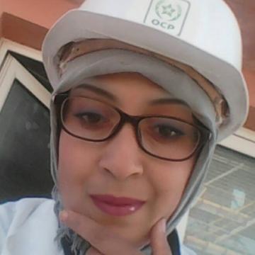 sara, 28, Khouribga, Morocco