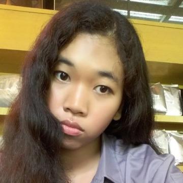 Gettie, 24, Khon Kaen, Thailand
