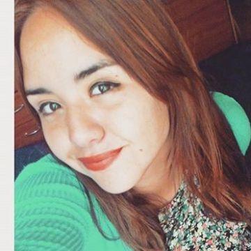 Pamela Cooreman, 23, Cordova, Argentina
