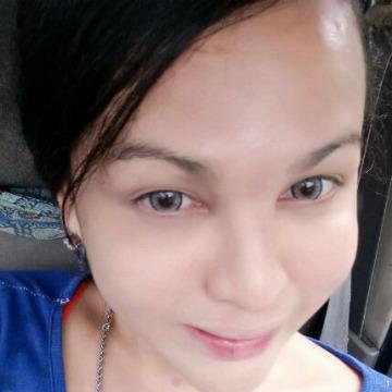 natasha, 23, Kuala Lumpur, Malaysia