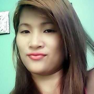 cristina, 29, Bolinao, Philippines