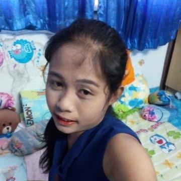 Kwan, 31, Phitsanulok, Thailand