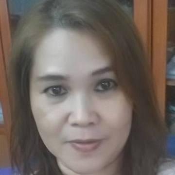 katewipa, 40, Bangkok, Thailand