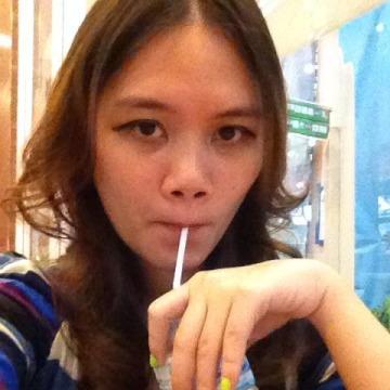 Xu Rui, 27, Hua Hin, Thailand