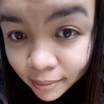 Grace Singco Jomuad, 26, Davao City, Philippines