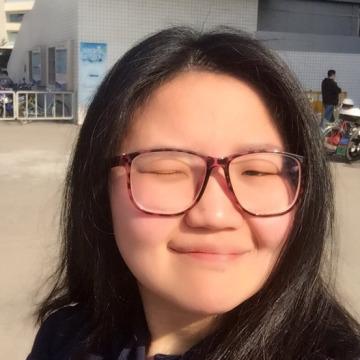 Alice Zhang, 28, New York, United States