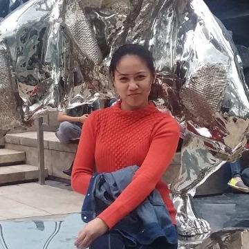 Shie bhie, 26, Hong Kong, Hong Kong