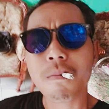 Ghiwenkz Seferovic, 26, Banyumas, Indonesia