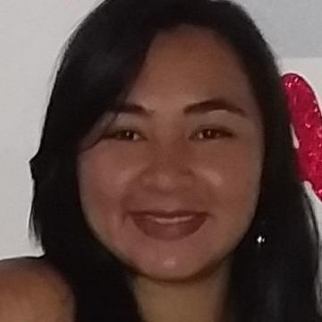 Mayara, 26, Fortaleza, Brazil
