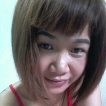 คนใหม่ คนโสด, 21, Bang Khen, Thailand
