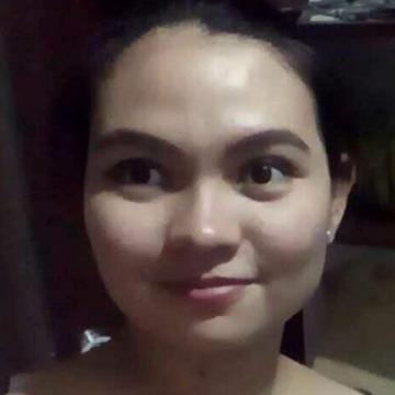 Ma Zy, 27, Manila, Philippines