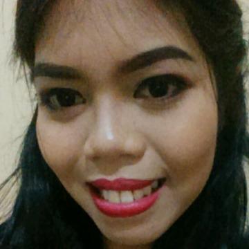 Keziah Kim Sue, 24, General Trias, Philippines