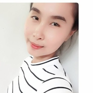 Phanittanan, 24, Surat Thani, Thailand