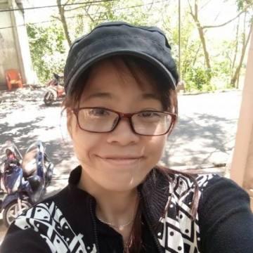 thuylinh Nguyen, 26, Bien Hoa, Vietnam