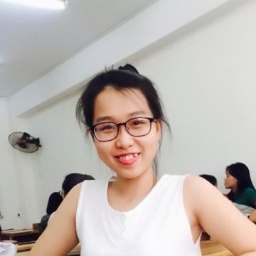 Mi, 26, Ho Chi Minh City, Vietnam