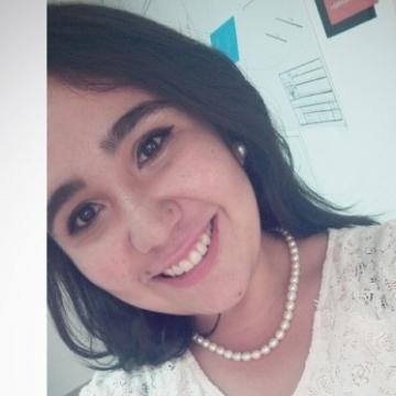 sofia gonzalez, 21, Mexico City, Mexico