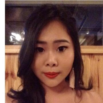 Amanda Agnes N, 30, Jakarta, Indonesia