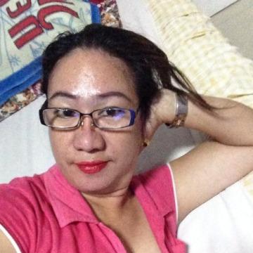 Fay E Palamos, 47, Butuan City, Philippines