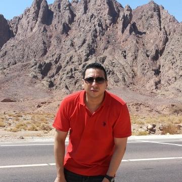 Mohamed Swafy, 41, Cairo, Egypt