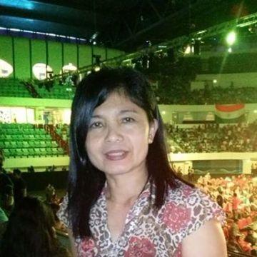Josephine lopex, 57, Dubai, United Arab Emirates