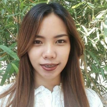ธาราทิพย์ คำจันทร์, 28, Khon Kaen, Thailand