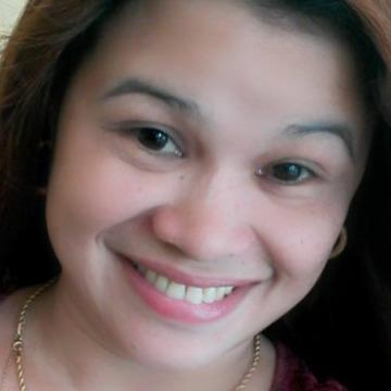 Aine Torremocha Anggo, 42, General Santos City, Philippines