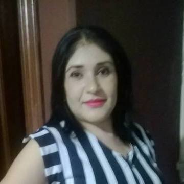 Fara Abigail Cota Islas, 48, Mexico City, Mexico