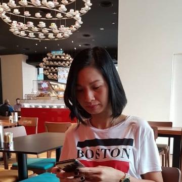 Karen, 35, Kuala Lumpur, Malaysia