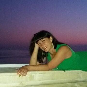 Оксана, 36, Moscow, Russian Federation
