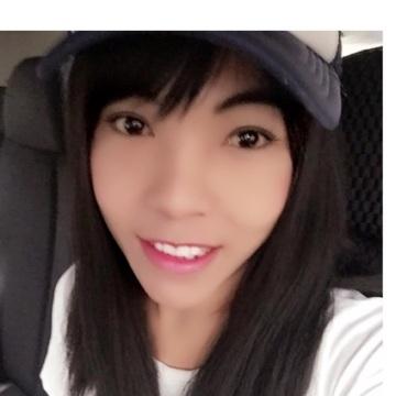 NisaLadyboyBangkok, 33, Bangkok, Thailand
