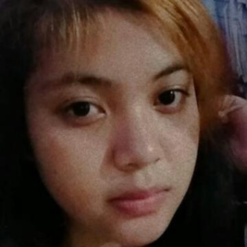 Tara aulya, 19, Jakarta, Indonesia