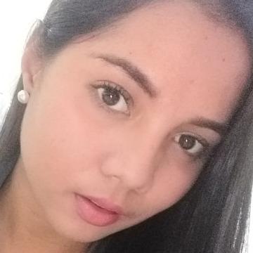 Ytsirc Quider, 22, Surigao City, Philippines