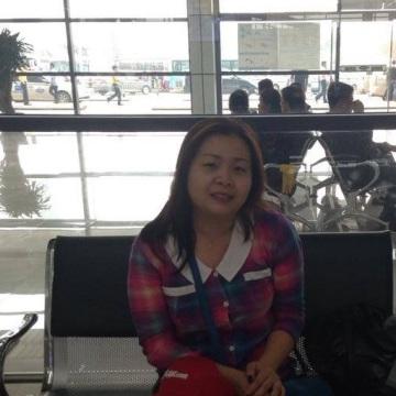 Thiên Thanh, 36, Ho Chi Minh City, Vietnam