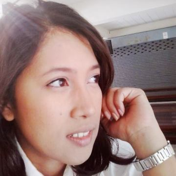 tucksina intarayanyot, 32, Thung Song, Thailand