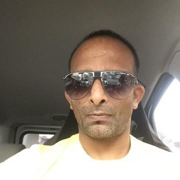 Anil, 21, Hyderabad, India
