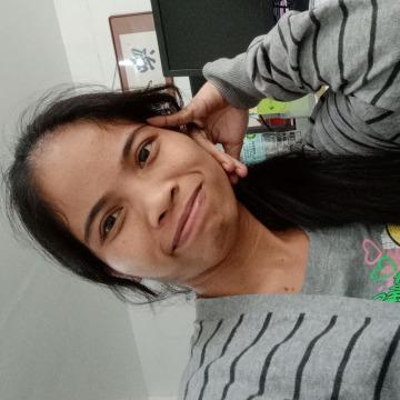 Joan Tomimbang, 25, Mandaue City, Philippines