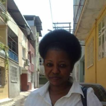 Irene Nanteza, 40, Kampala, Uganda