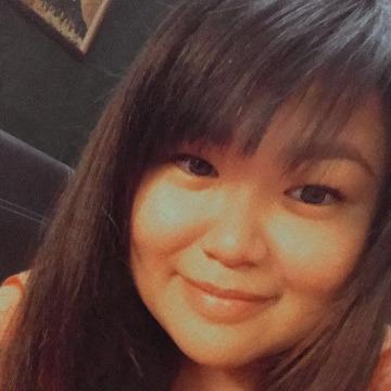 Sharlene Teo, 29, Kota Kinabalu, Malaysia