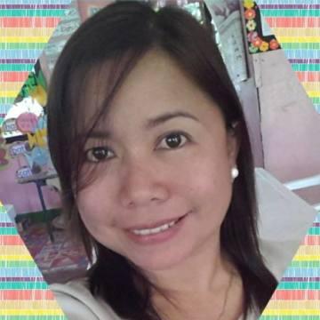 Ching, 40, Davao City, Philippines